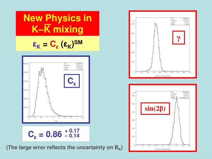 New Physics in K