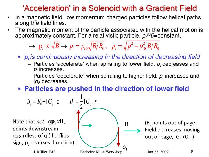 'Acceleration' in a Solenoid with a Gradient Field