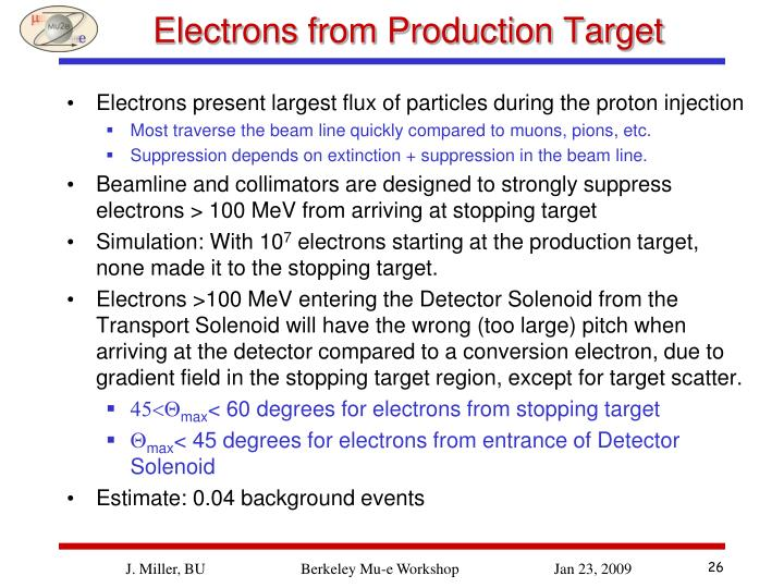 Electrons from Production Target