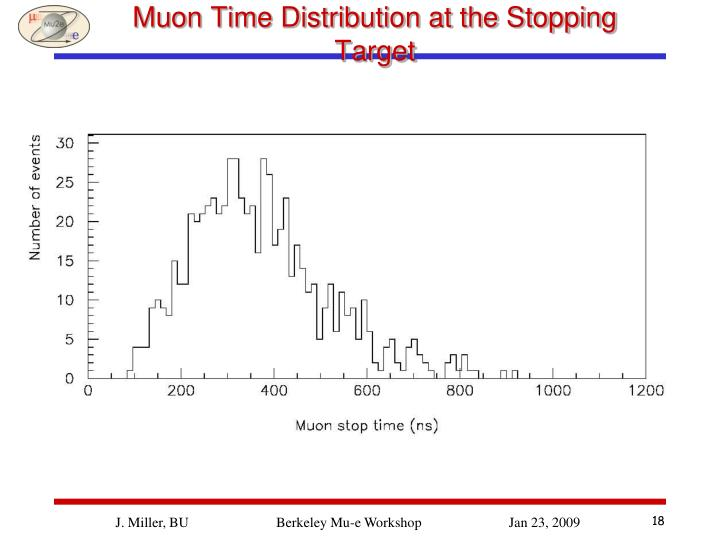 Muon Time Distribution at the Stopping Target