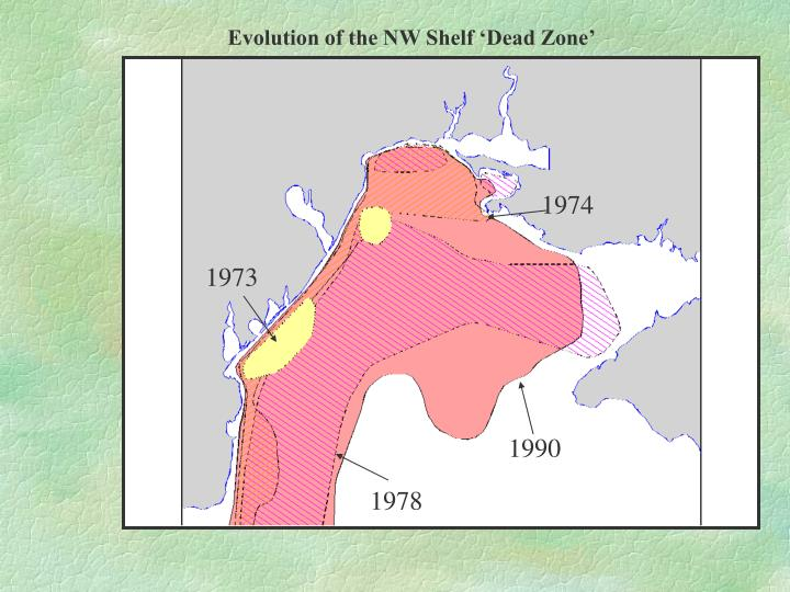 Evolution of the NW Shelf 'Dead Zone'