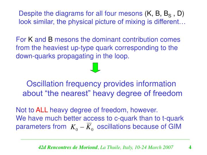 Despite the diagrams for all four mesons