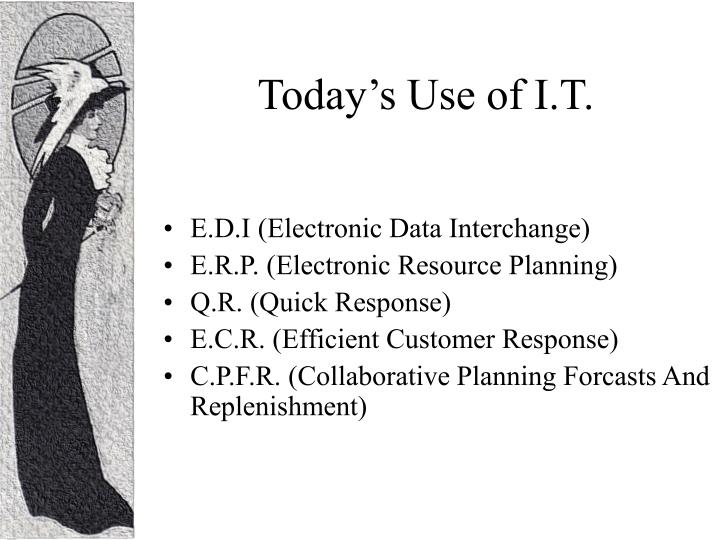 Today's Use of I.T.
