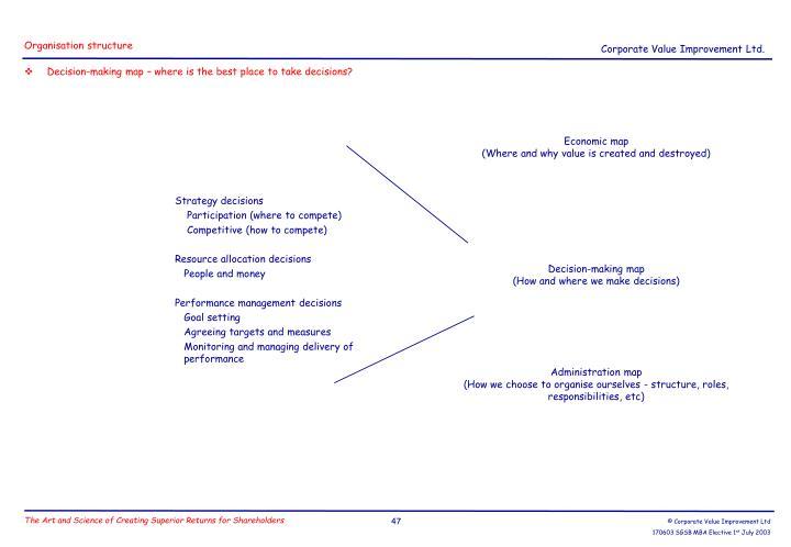 Economic map