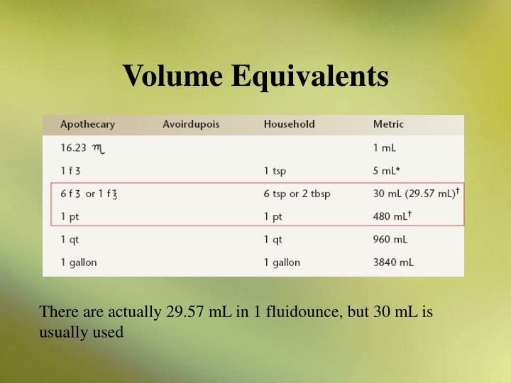 Volume Equivalents
