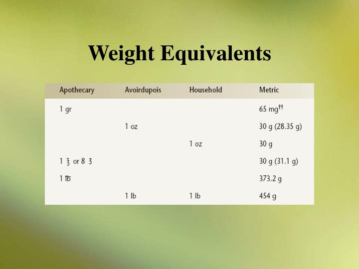Weight Equivalents