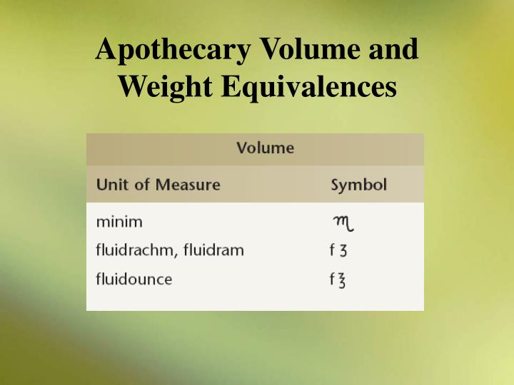 Apothecary Volume and Weight Equivalences