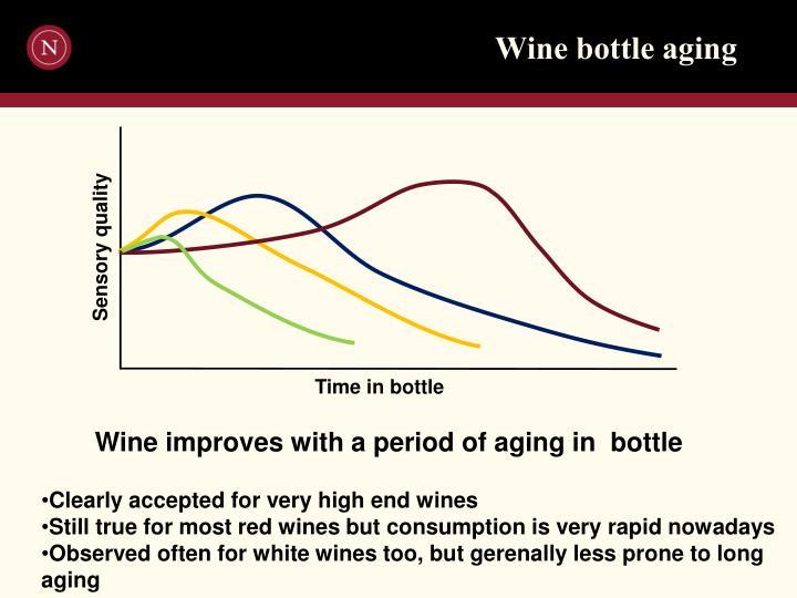 Wine bottle aging