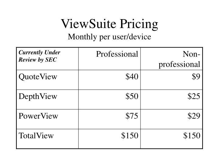 ViewSuite Pricing