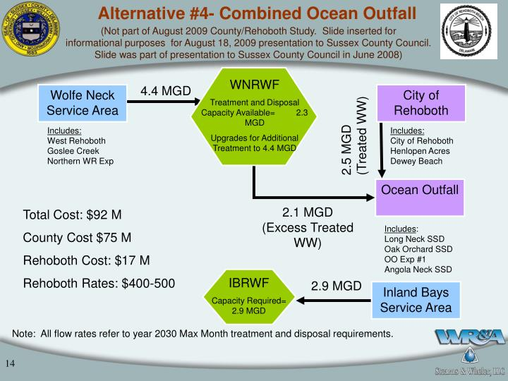Alternative #4- Combined Ocean Outfall