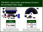 700 mev c kaon enters and decays at rest in the scintillator fiber target