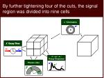 by further tightening four of the cuts the signal region was divided into nine cells