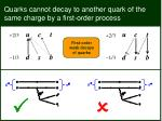 quarks cannot decay to another quark of the same charge by a first order process