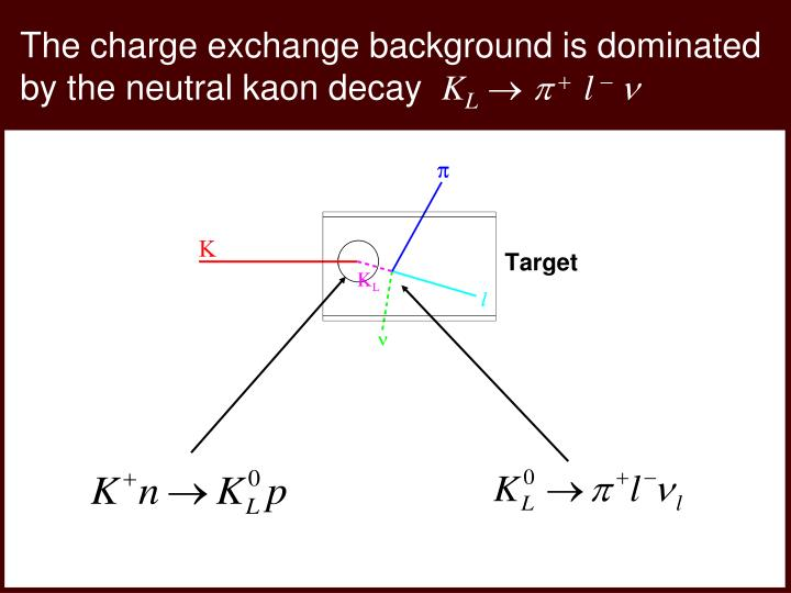 The charge exchange background is dominated by the neutral kaon decay
