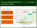 the next measurements of are just around the corner