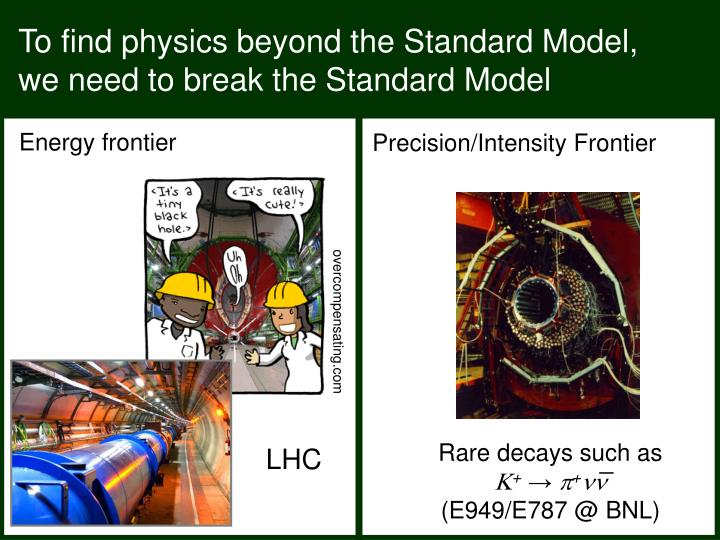 To find physics beyond the Standard Model,