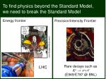 to find physics beyond the standard model we need to break the standard model