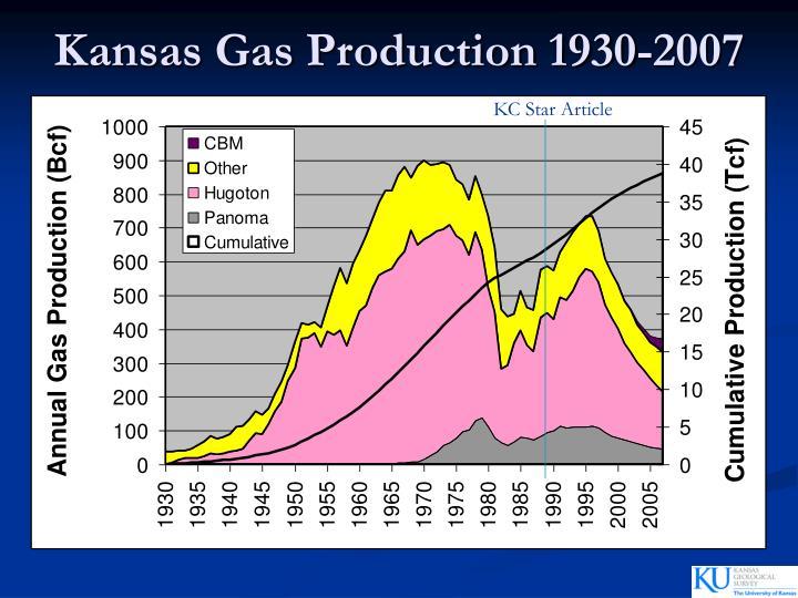 Kansas Gas Production 1930-2007