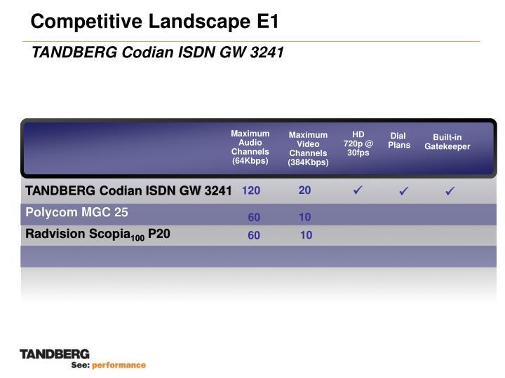 Competitive Landscape E1