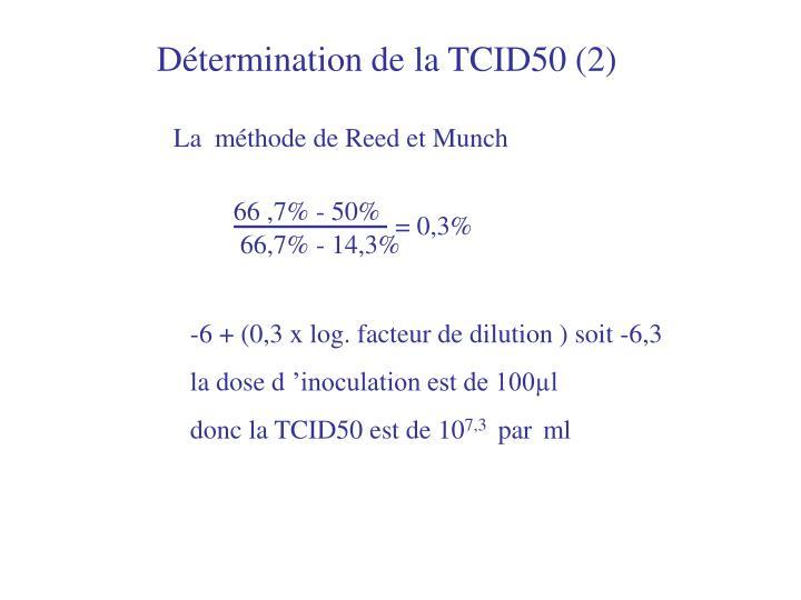 Détermination de la TCID50 (2)