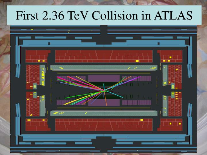 First 2.36 TeV Collision in ATLAS