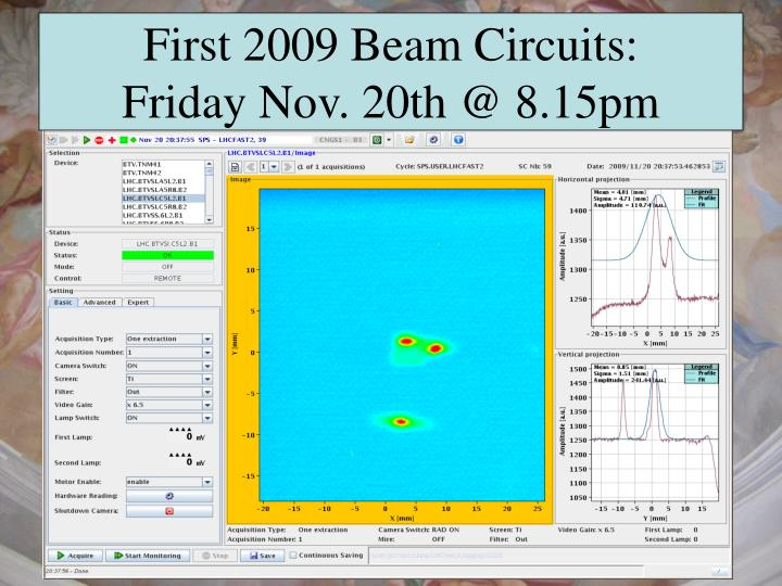First 2009 Beam Circuits: