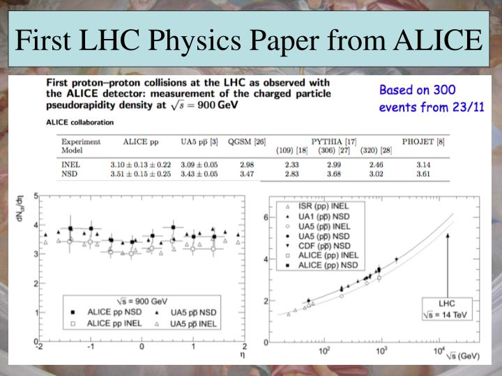 First LHC Physics Paper from ALICE