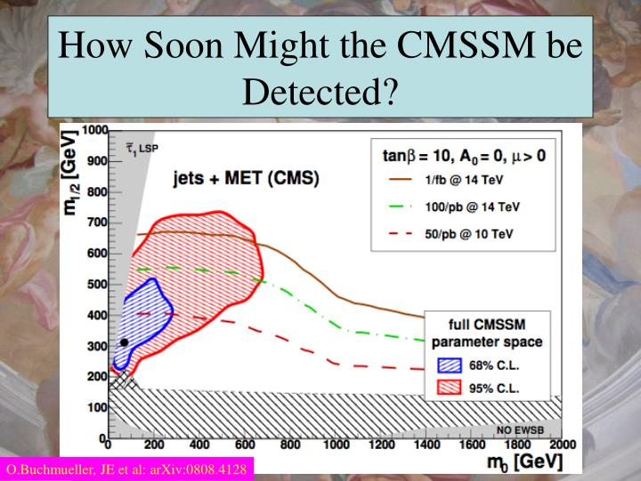 How Soon Might the CMSSM be Detected?