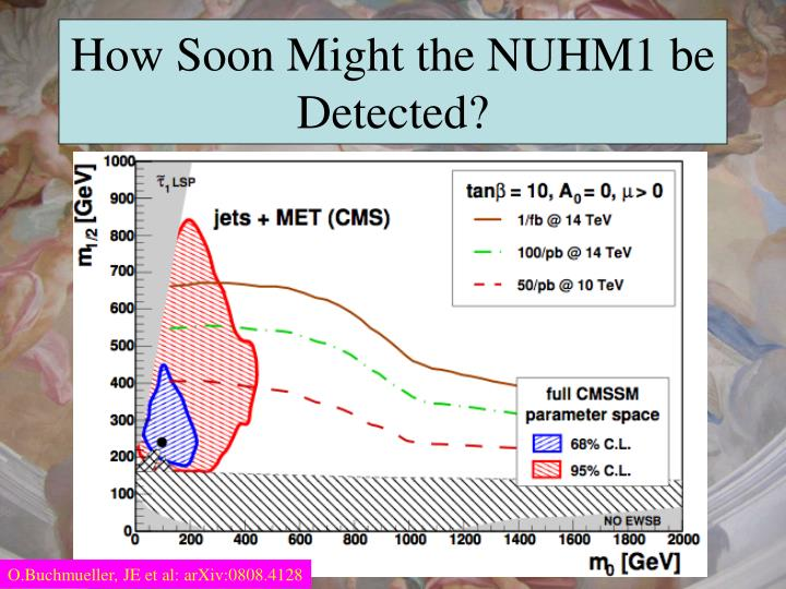 How Soon Might the NUHM1 be Detected?