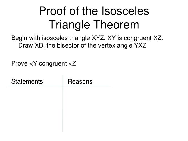 Proof of the Isosceles