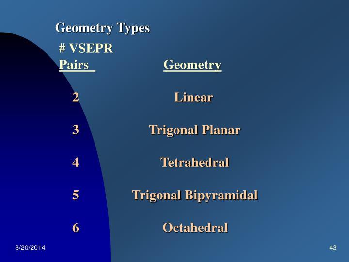 Geometry Types