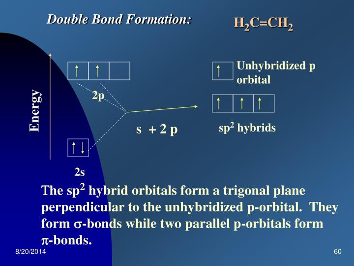 Double Bond Formation: