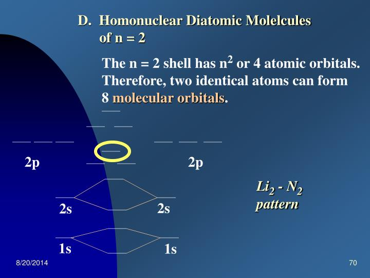 D.  Homonuclear Diatomic Molelcules