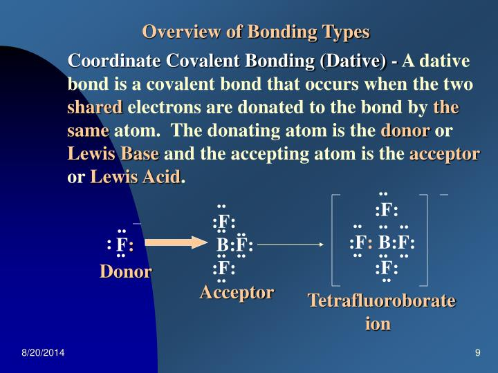 Overview of Bonding Types