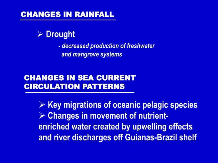 CHANGES IN RAINFALL