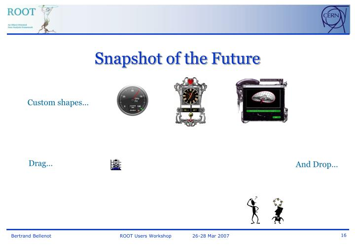 Snapshot of the Future