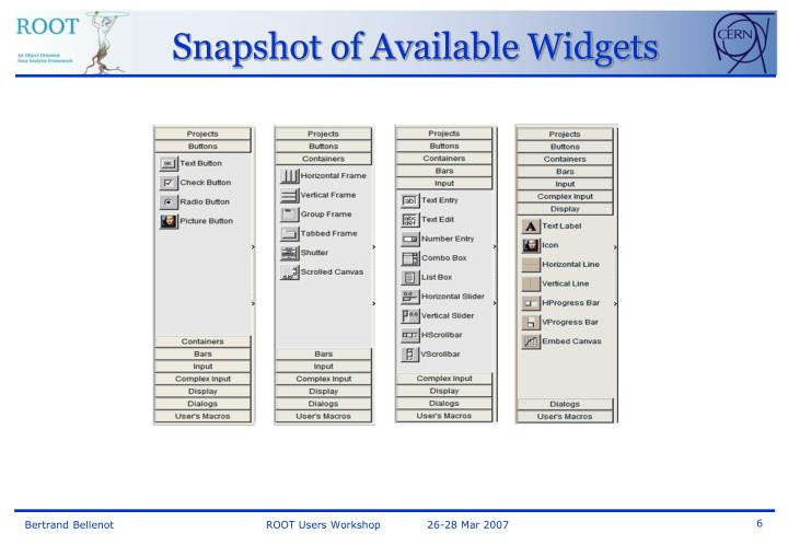 Snapshot of Available Widgets