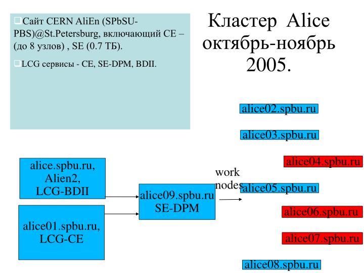 Сайт CERN AliEn (SPbSU-PBS)@St.Petersburg, включающий CE – (до 8 узлов) , SE (0.7 ТБ).