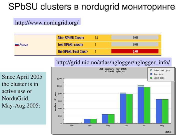 http://www.nordugrid.org/