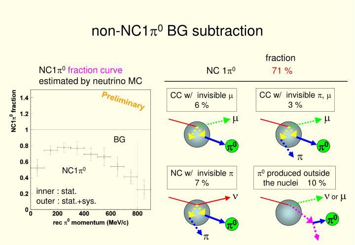 non-NC1