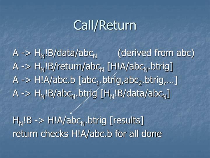 Call/Return