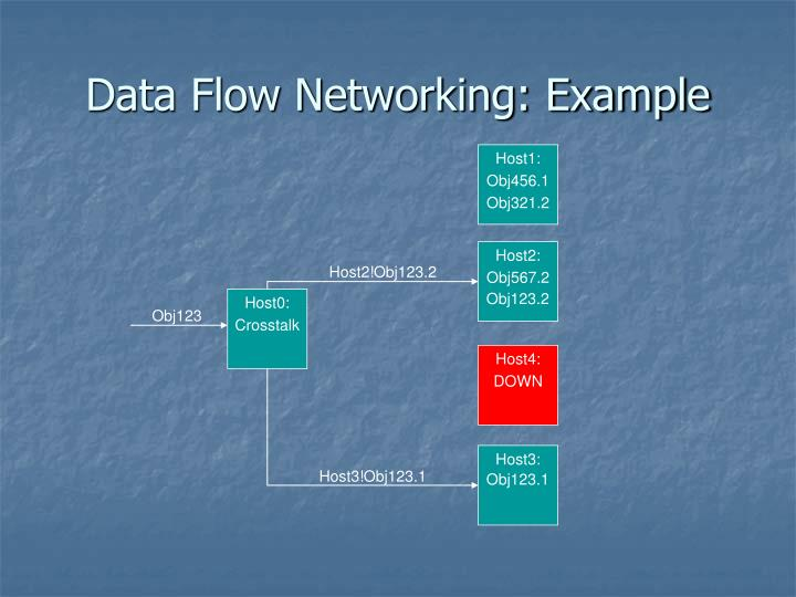 Data Flow Networking: Example