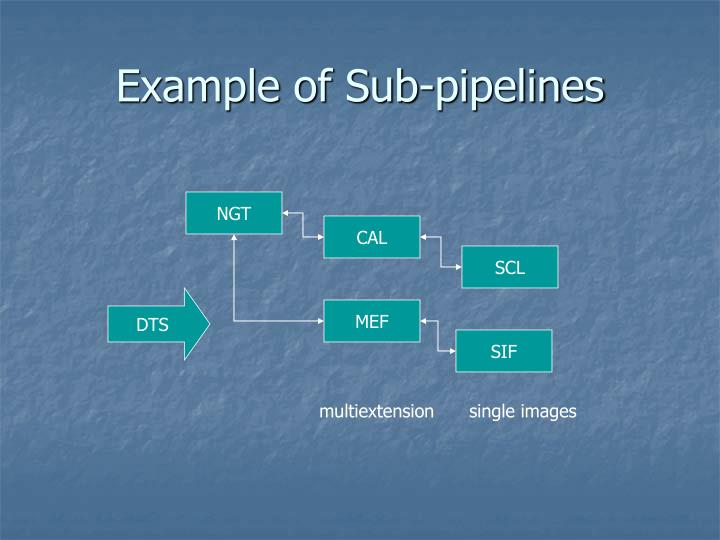 Example of Sub-pipelines