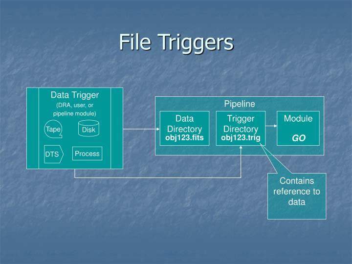 Data Trigger