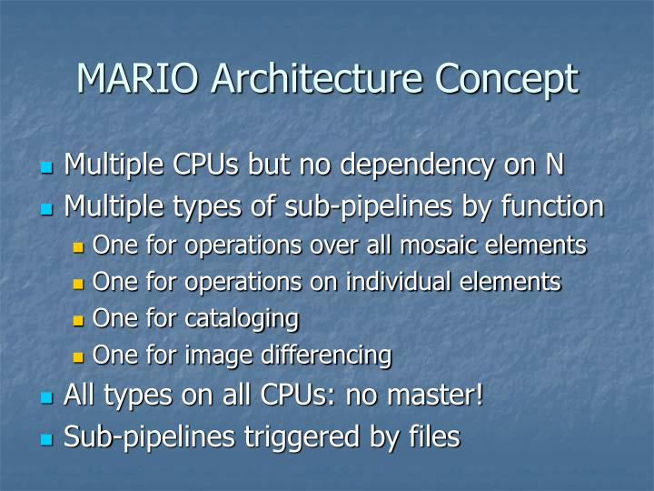 MARIO Architecture Concept