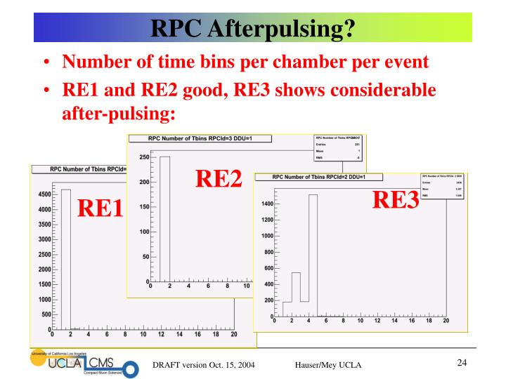 RPC Afterpulsing?