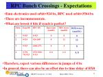 rpc bunch crossings expectations