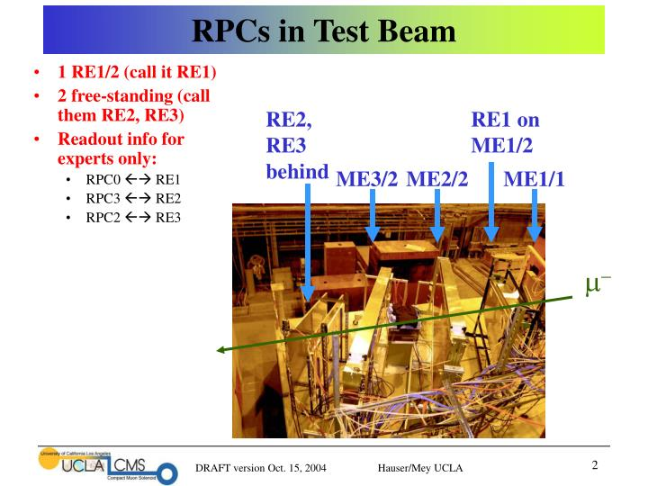 Rpcs in test beam