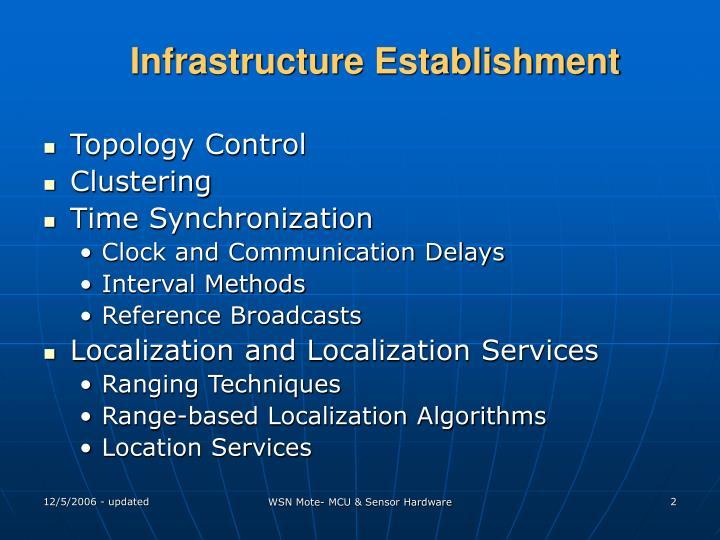 Infrastructure Establishment