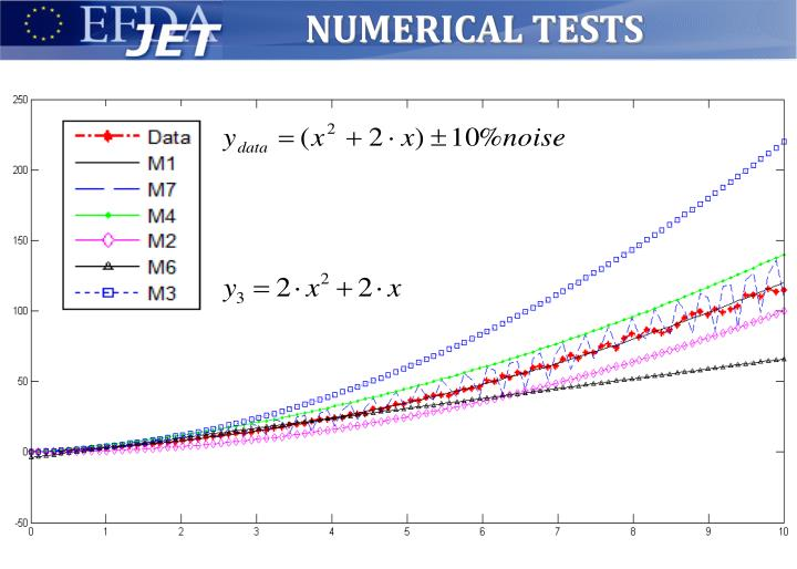 NUMERICAL TESTS